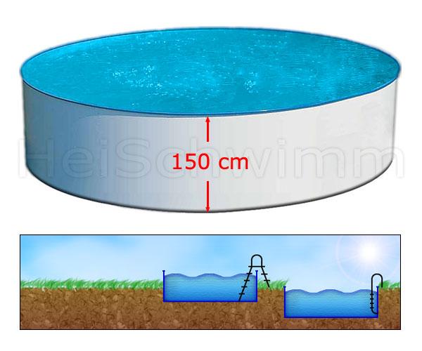 Schwimmbecken future pool rund 450 x 150 cm for Schwimmbecken mit stahlwand