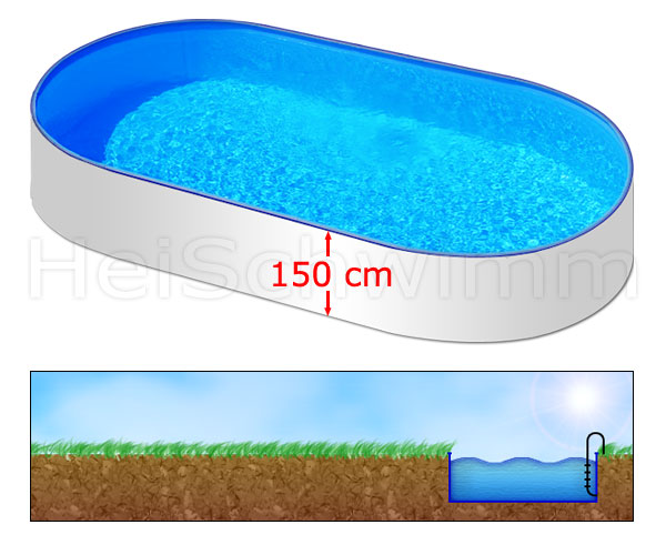 Schwimmbecken future pool oval 700 x 350 x 150 cm for Aufbauanleitung pool stahlwand