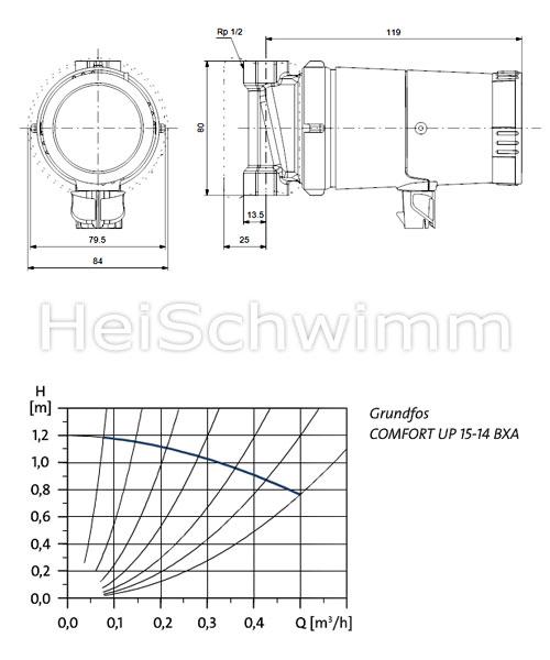 zirkulationspumpe grundfos comfort up 15 14 ba pm de. Black Bedroom Furniture Sets. Home Design Ideas